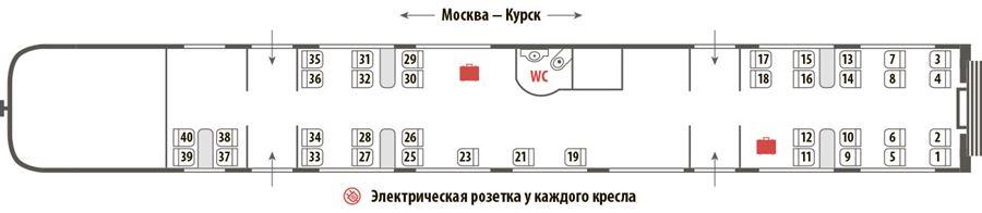Билеты на поезд Ласточка без комиссии