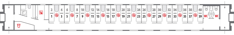 Схема расположения розеток купейного вагона