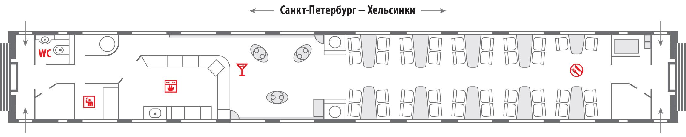 Билеты на поезд Аллегро без комиссии